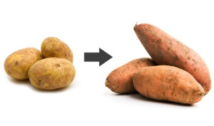 potato-vs-sweet-potato