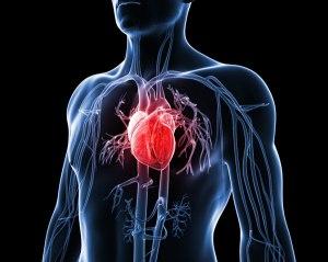 cardic problem